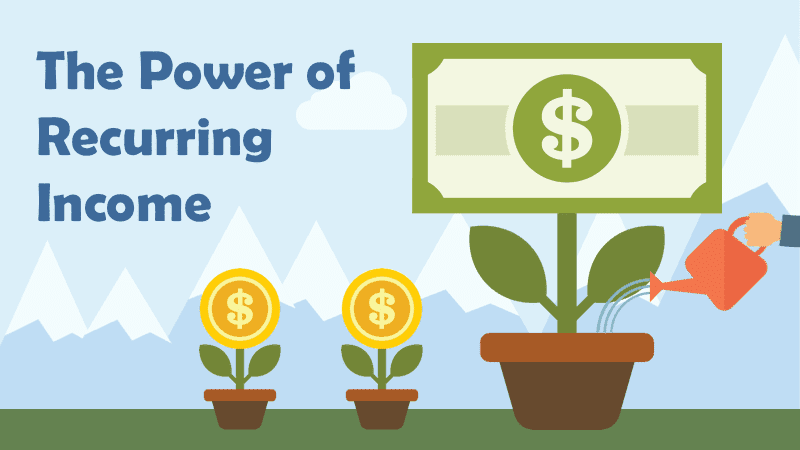 2.3 - The Power of Recurring Income